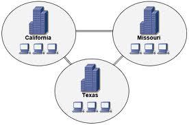 Metropolitan Area Network | computa-networking Metropolitan Area Network